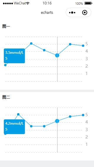 微信小程序中使用Echarts实现一图或多图展示.jpg